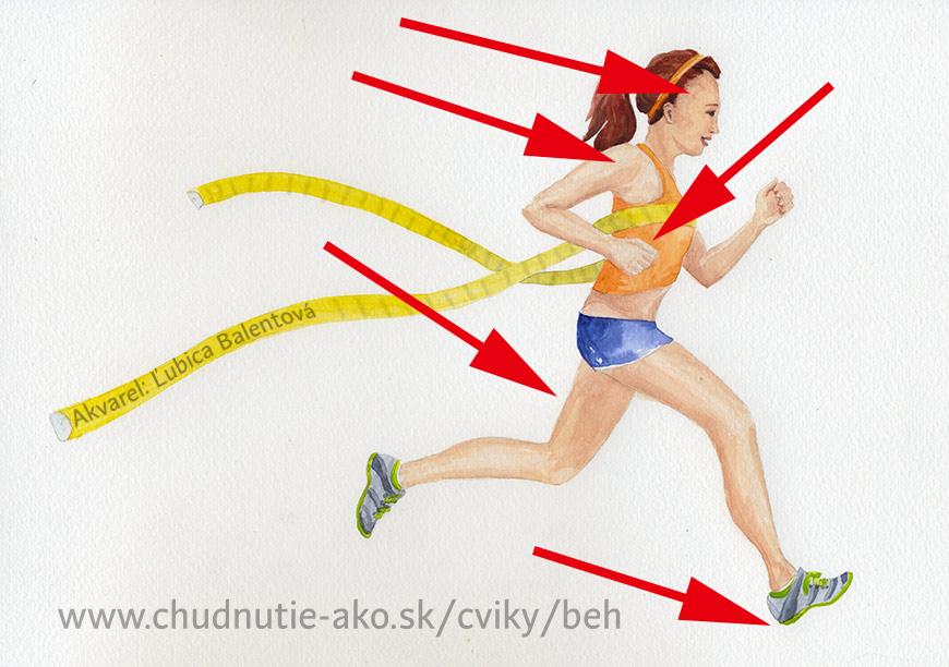Chybná technika běhu